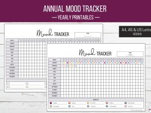 Annual Mood Tracker