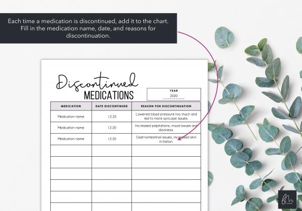 LiveMinimalPlanners Medication List V2