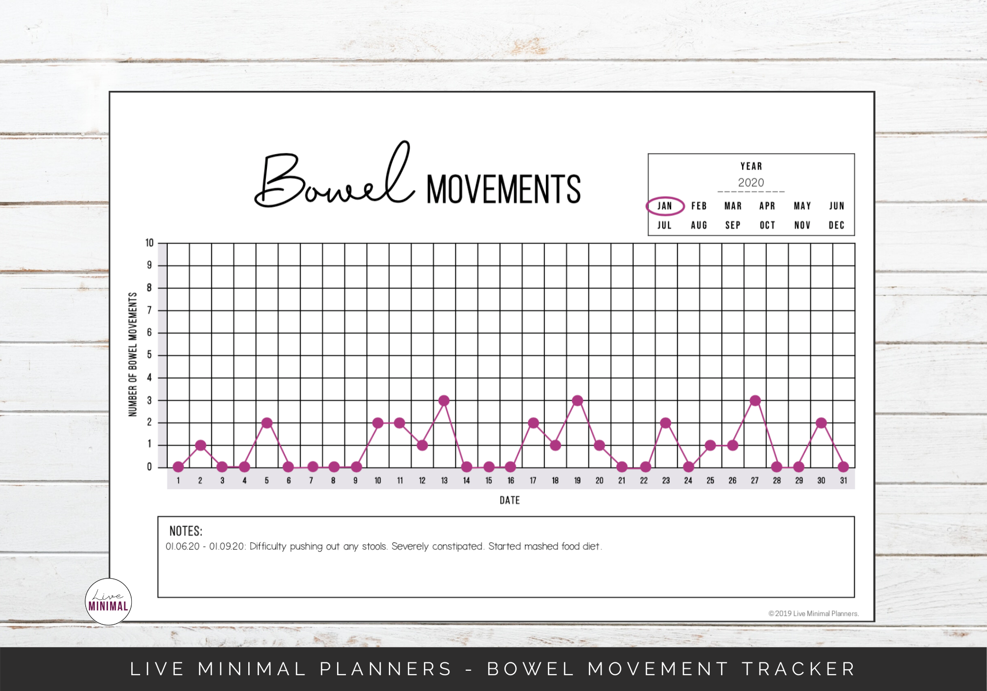 Bowel Movement Trackers