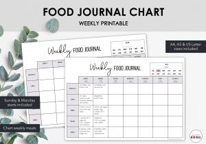 LiveMinimalPlanners Weekly Food Journal