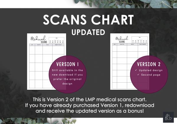 LiveMinimalPlanners Medical Scans V2