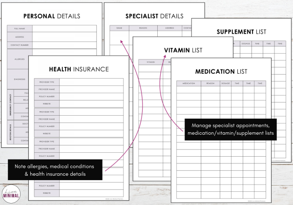 Chronic Illness Planner WO2P