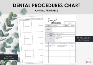 LiveMinimalPlanners Dental Procedures Chart