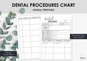LiveMinimalPlanners Dental Procedures Chart