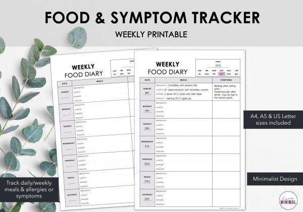 LiveMinimalPlanners Food and Symptom Tracker