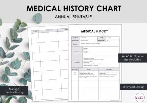 LiveMinimalPlanners Minimalist Medical History Listing Photo