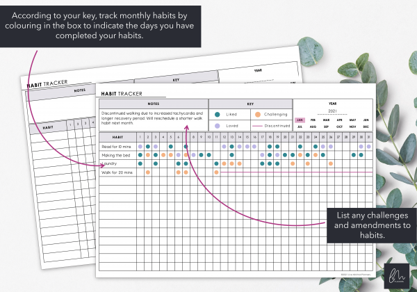 LiveMinimalPlanners Habit Tracker
