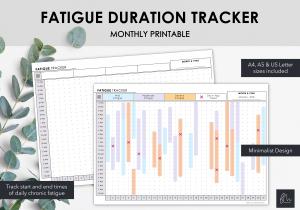 LiveMinimalPlanners Fatigue Duration Tracker