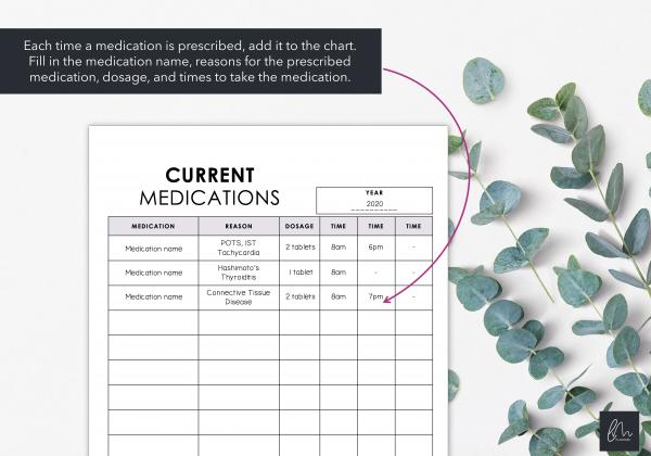 LiveMinimalPlanners Medication List Minimalist Design