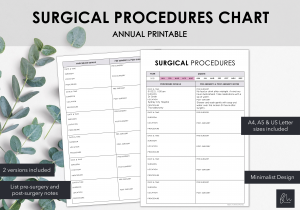 LiveMinimalPlanners Minimalist Surgical Procedures Chart