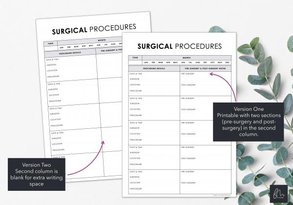 LiveMinimalPlanners Minimalist Surgical Procedures Chart