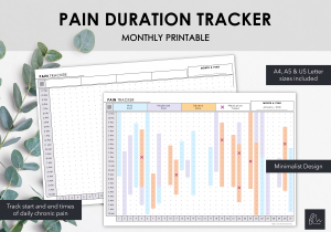 LiveMinimalPlanners Pain Duration Tracker