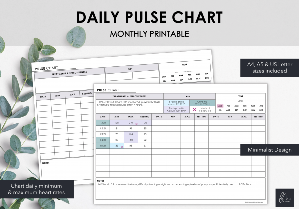 LiveMinimalPlanners Pulse Chart